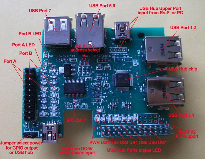 7 USB Hub & SPI 23s17-1 board for Raspberry Pi, Pridopia Limited