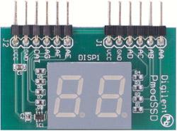 DL-PMOD-SSD