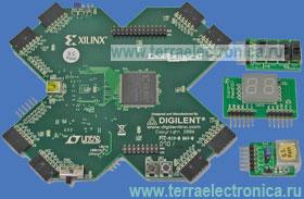 HW-CRII-SK-G-PROMO – стартовый набор на базе CPLD CoolRunner-II