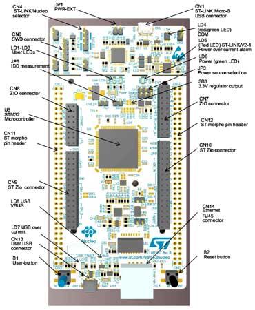 Расположение некоторых компонентов на отладочной плате. Вид сверху