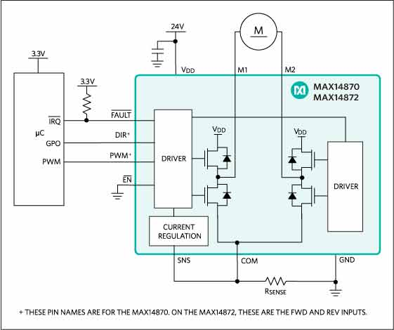 MAX14872: Typical Operating Circuit Enlarge+