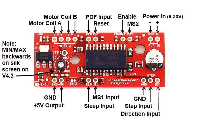 ... SparkFun Electronics EasyDriver Stepper Motor Driver, SparkFun Electronics