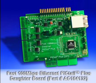 Демоплата  The Fast 100Mbps Ethernet PICtailTM Plus Daughter Board provides a cost-effective method of evaluating and developing Ethernet applications with Microchip's Standalone Ethernet Controllers. The board is designed for development flexibility, and has