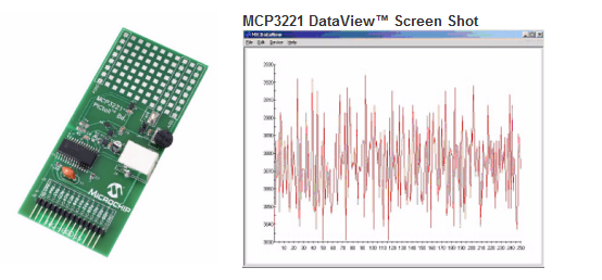 Демоплата  The MCP3221 PICtail™ Demonstration Board is designed to demonstrate Microchip's MCP3221 device. The demonstration uses DataView™ Windows® software for a graphical real time data analysis from the board through USB. This demo board ca
