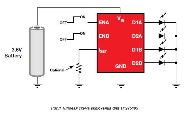 На рис.1 показана типовая схема включения для TPS75105.  Следует отметить, эта микросхема не требует подключения...