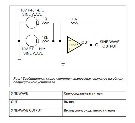 Схема сложения аналогового