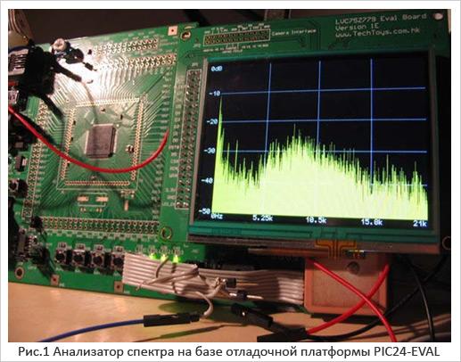 Нашел такое видео Пинг понг на микроконтроллере attiny2313.  Схема .