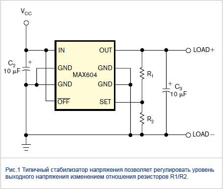 ИС цифрового резистора на