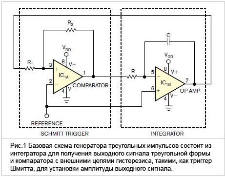 Базовая схема генератора