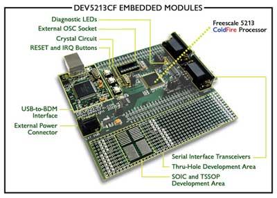 DEV5213CF – недорогая отладочная система на микроконтроллере семейства ColdFire MCF5213 с интегрированным USB-BDM интерфейсом