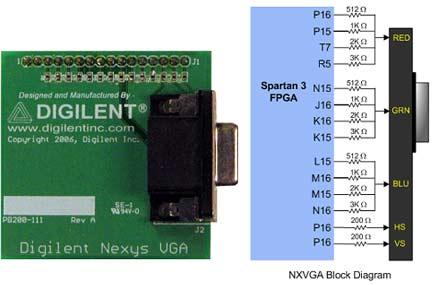 DL-NXVGA – дочерняя плата с VGA интерфейсом
