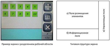 TE-ULCD