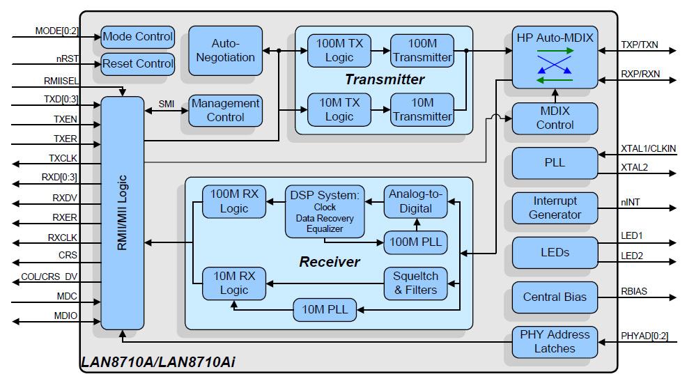 Web программа для построения электрических схем.