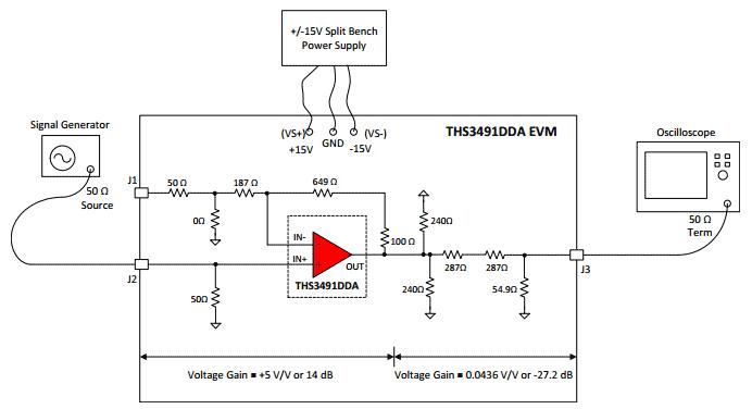 Настройка конфигурации оценочного модуля THS3491DDAEVM по умолчанию