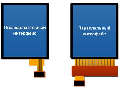 Stm32f7 Ltdc Example