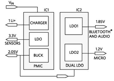 Обобщенная схема блока питания сверхмалого устройства