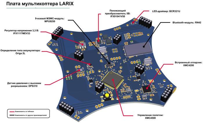Оценочная плата Larix для мультикоптеров от Infineon