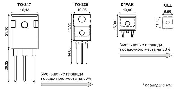 Сравнение габаритных и установочных размеров различных типов корпусов