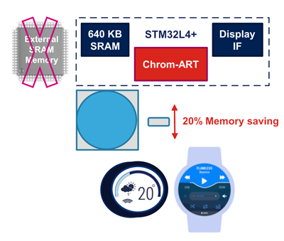 Оптимизация оперативной памяти при помощи модуля Chrome-GRC