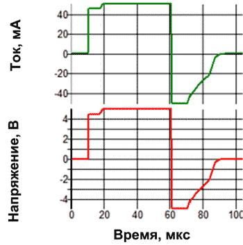Если конденсатор С1 отсутствует, то при смене полярности входного напряжения от +5 В до -5 В на выходе наблюдается отрицательный выброс напряжения