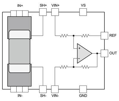 Блок-схема INA250 с подключением внутреннего резистора