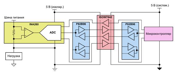 Рис. 7. Электрическая схема токоизмерительной платы TIDA-01608