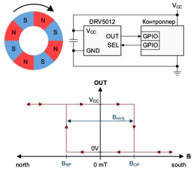 Принцип работы датчиков DRV5012