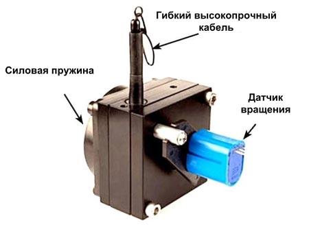 Проволочный датчик от Bourns состоит из гибкого высокопрочного кабеля (провода), намотанного на подпружиненную катушку, и датчика вращения, установленного на корпусе