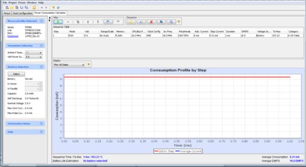 Расчет уровня потребления микроконтроллера с помощью STM8CubeMX