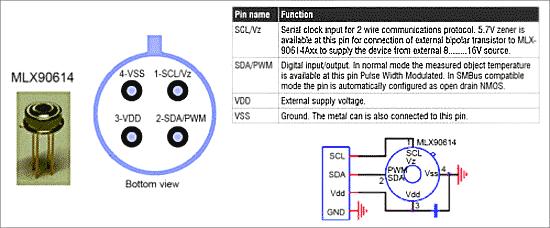 Конфигурация выводов MLX90614