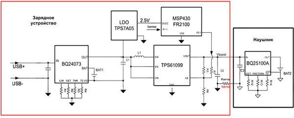 Скорость заряда беспроводного наушника зависит от мощности USB-порта
