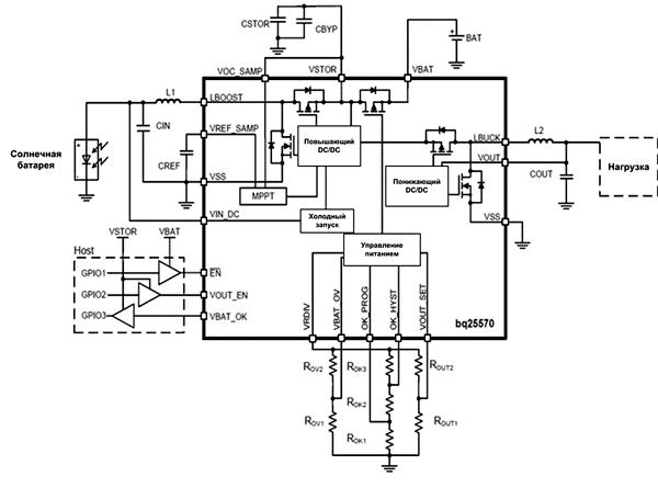 Использование bq25570 является эффективным способом сбора энергии от солнечных батарей и других харвестеров