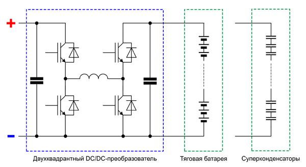 Двухквадрантный DC/DC-преобразователь