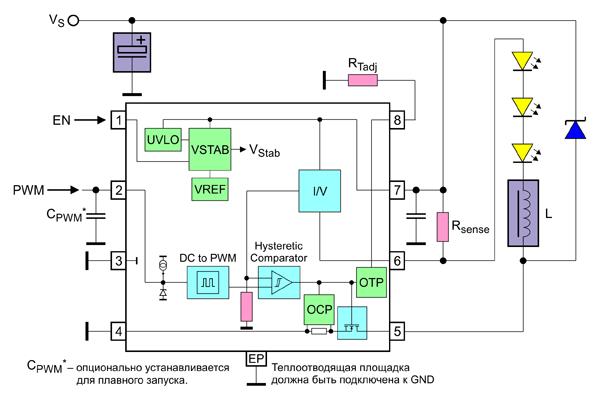 Блок-схема светодиодного драйвера ILD6070