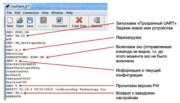 Пример использования команд