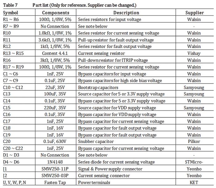 Список компонентов