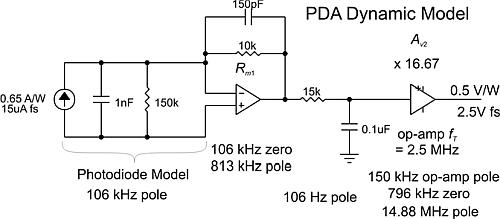 Упрощенная эквивалентная схема PDA