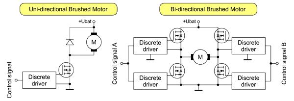 Схемы драйверов коллекторных двигателей