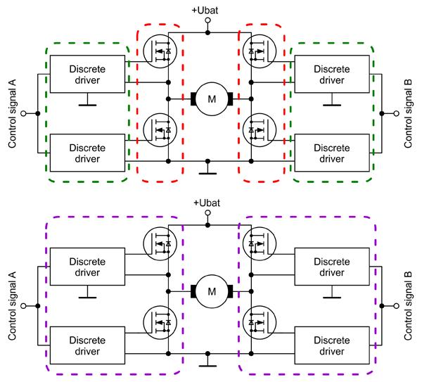 Уровни интеграции драйверов коллекторных двигателей