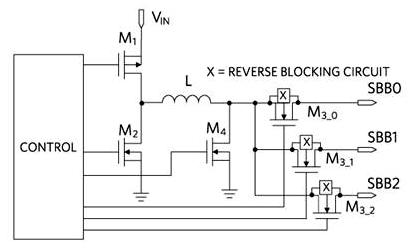 Структурная схема реализации SIMO-регулятора