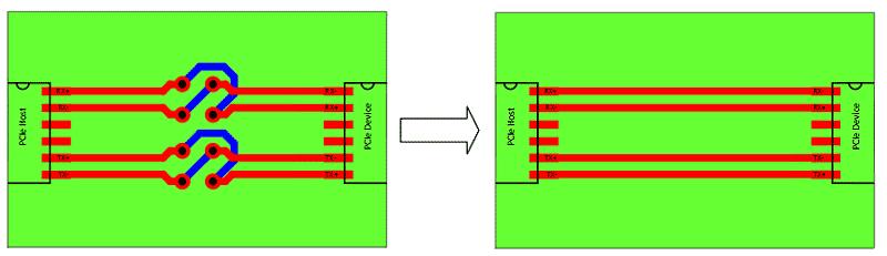 Следует изменять полярность сигналов, если интерфейс это позволяет
