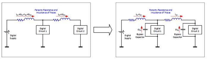 Использование развязывающих конденсаторов