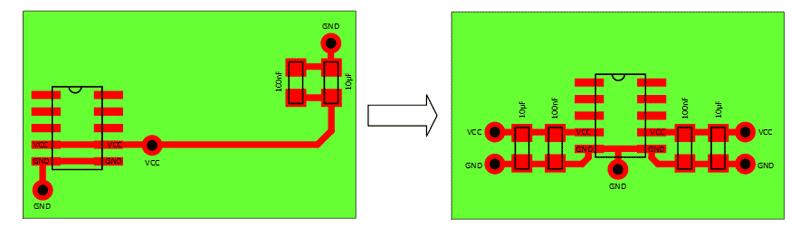 Развязывающие конденсаторы следует размещать максимально близко к выводам питания