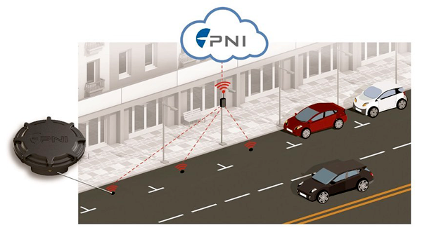 При обнаружении припаркованного автомобиля PlacePod отправляет сигнал в облачную систему