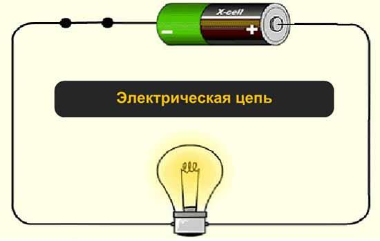 Принцип, лежащий в основе токовой петли, определяется первым законом Кирхгофа: сумма токов замкнутого контура равна нулю