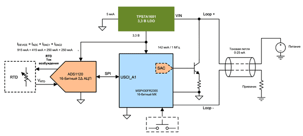 Референсная схема TIDM-01000 представляет собой датчик температуры (RTD) с токовым интерфейсом 4-20 мА