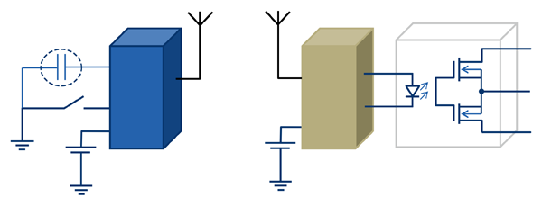 Схематичное представление беспроводного выключателя и исполнительного устройства