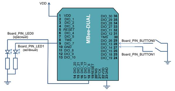 хема подключения светодиодов и кнопок к модулю MBee-DUAL-3.3-UFL-SOLDER-1350-UFL, позволяющая запускать и наблюдать выполнение примеров rfWakeOnRadioTx/Rx