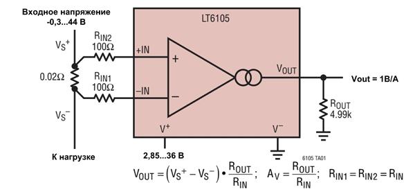 Напряжение на шунте (прецизионном резисторе) измеряется дифференциальным усилителем тока, при этом напряжение на входах не привязано к «земле» усилителя