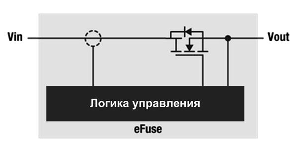 Полевой транзистор подключен последовательно с нагрузкой и используется для коммутации тока в электронном предохранителе